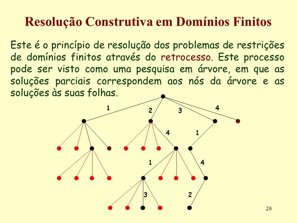 26 Resolução Construtiva em Domínios Finitos Este é o princípio de resolução dos problemas de restrições de domínios finitos através do retrocesso.