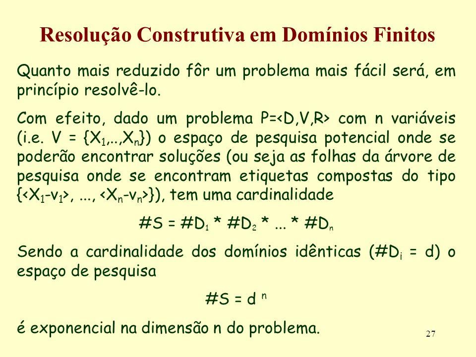 27 Resolução Construtiva em Domínios Finitos Quanto mais reduzido fôr um problema mais fácil será, em princípio resolvê-lo.