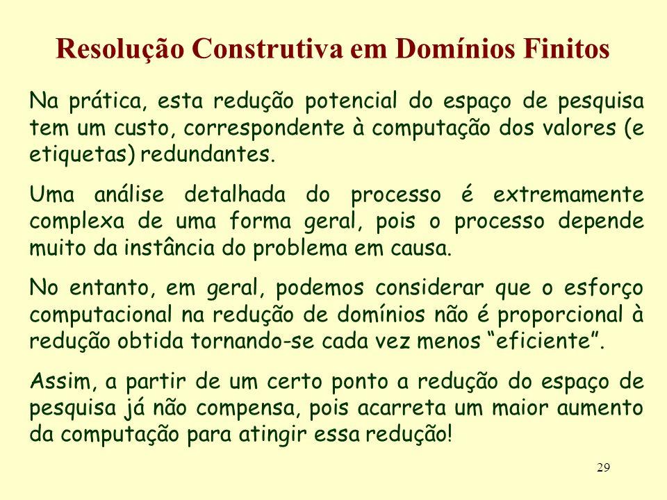 29 Resolução Construtiva em Domínios Finitos Na prática, esta redução potencial do espaço de pesquisa tem um custo, correspondente à computação dos valores (e etiquetas) redundantes.