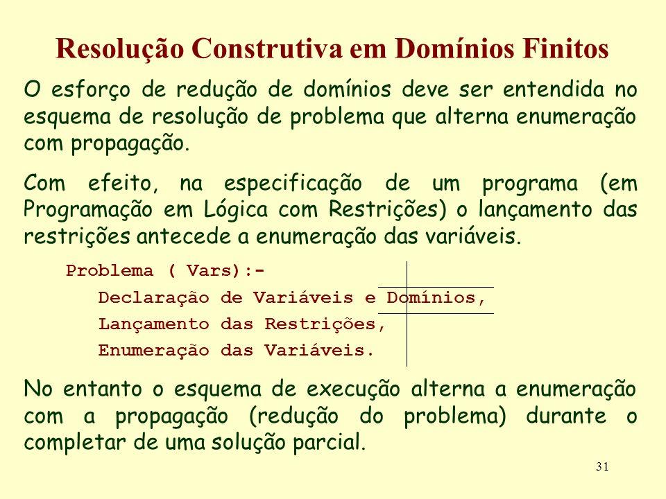 31 Resolução Construtiva em Domínios Finitos O esforço de redução de domínios deve ser entendida no esquema de resolução de problema que alterna enumeração com propagação.