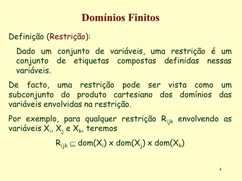 4 Domínios Finitos Definição (Restrição): Dado um conjunto de variáveis, uma restrição é um conjunto de etiquetas compostas definidas nessas variáveis.