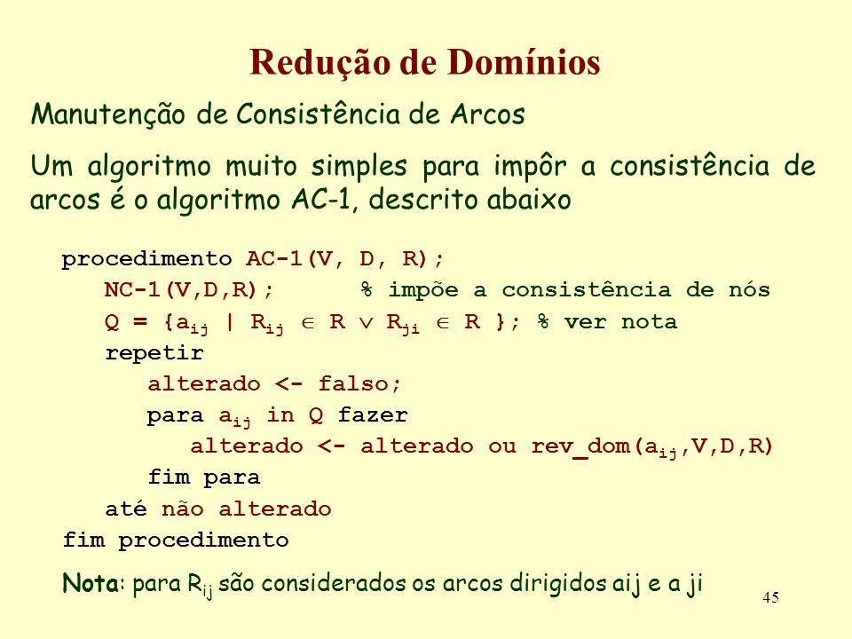 45 Redução de Domínios Manutenção de Consistência de Arcos Um algoritmo muito simples para impôr a consistência de arcos é o algoritmo AC-1, descrito abaixo procedimento AC-1(V, D, R); NC-1(V,D,R);% impõe a consistência de nós Q = {a ij | R ij R R ji R }; % ver nota repetir alterado <- falso; para a ij in Q fazer alterado <- alterado ou rev_dom(a ij,V,D,R) fim para até não alterado fim procedimento Nota: para R ij são considerados os arcos dirigidos aij e a ji