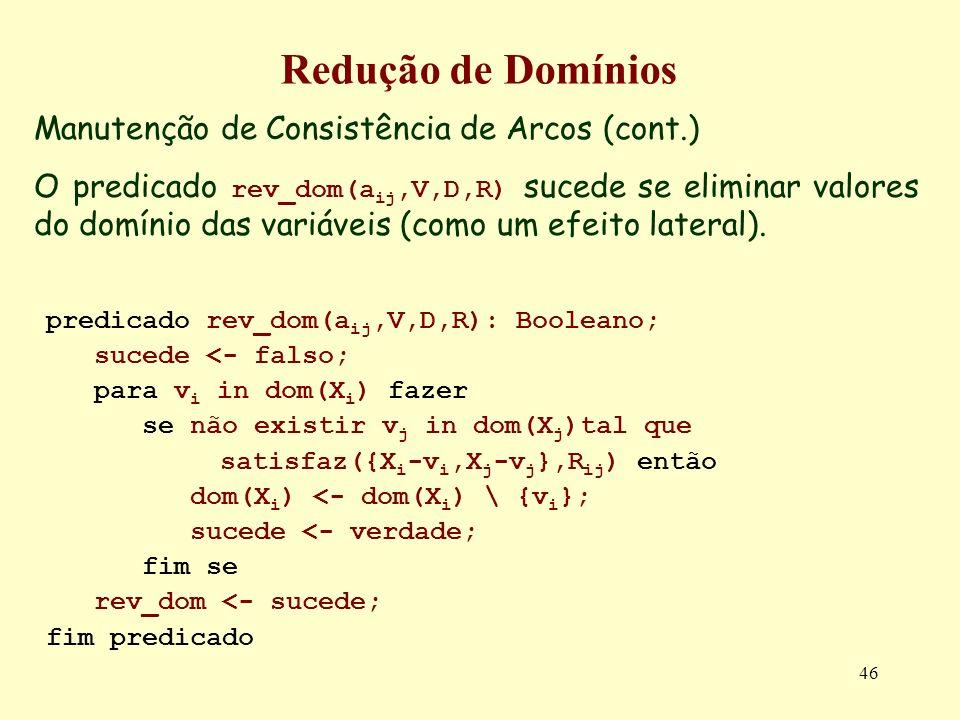 46 Redução de Domínios Manutenção de Consistência de Arcos (cont.) O predicado rev_dom(a ij,V,D,R) sucede se eliminar valores do domínio das variáveis (como um efeito lateral).