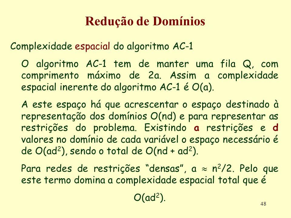 48 Redução de Domínios Complexidade espacial do algoritmo AC-1 O algoritmo AC-1 tem de manter uma fila Q, com comprimento máximo de 2a.