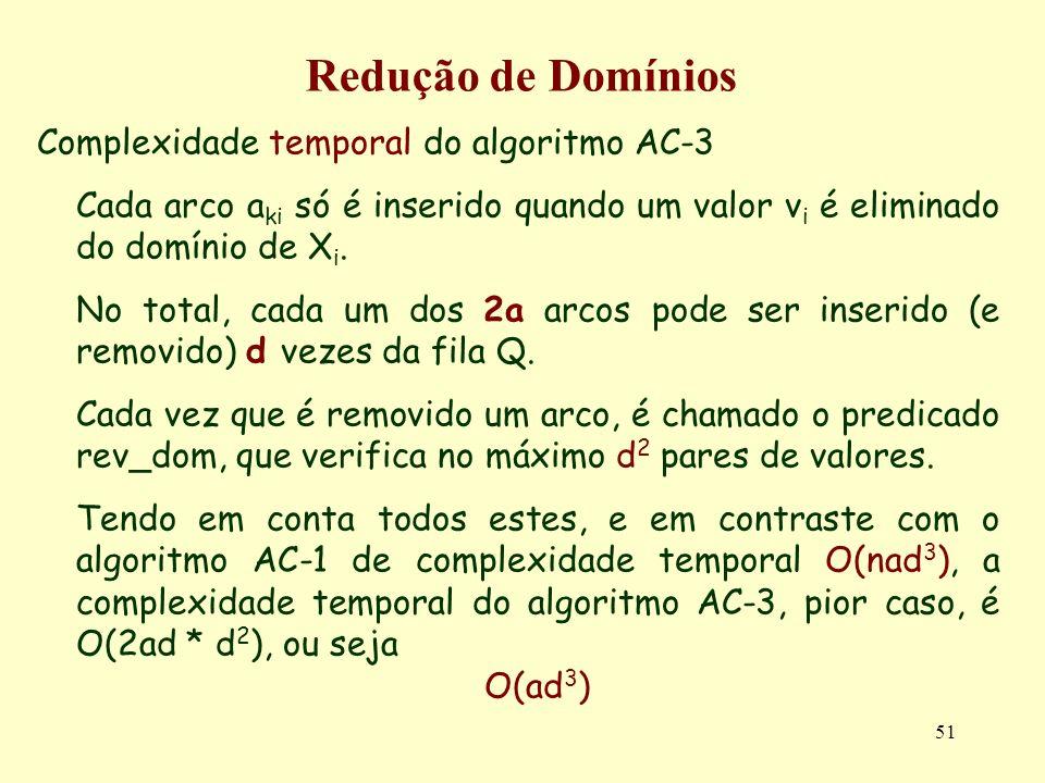51 Redução de Domínios Complexidade temporal do algoritmo AC-3 Cada arco a ki só é inserido quando um valor v i é eliminado do domínio de X i.