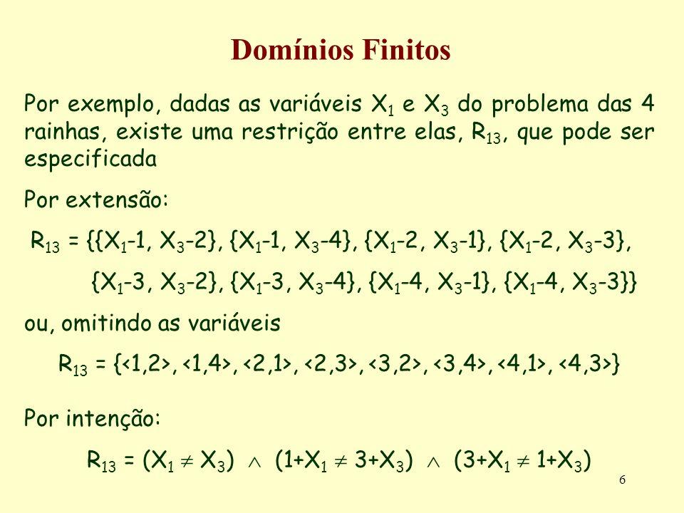 6 Domínios Finitos Por exemplo, dadas as variáveis X 1 e X 3 do problema das 4 rainhas, existe uma restrição entre elas, R 13, que pode ser especificada Por extensão: R 13 = {{X 1 -1, X 3 -2}, {X 1 -1, X 3 -4}, {X 1 -2, X 3 -1}, {X 1 -2, X 3 -3}, {X 1 -3, X 3 -2}, {X 1 -3, X 3 -4}, {X 1 -4, X 3 -1}, {X 1 -4, X 3 -3}} ou, omitindo as variáveis R 13 = {,,,,,,, } Por intenção: R 13 = (X 1 X 3 ) (1+X 1 3+X 3 ) (3+X 1 1+X 3 )