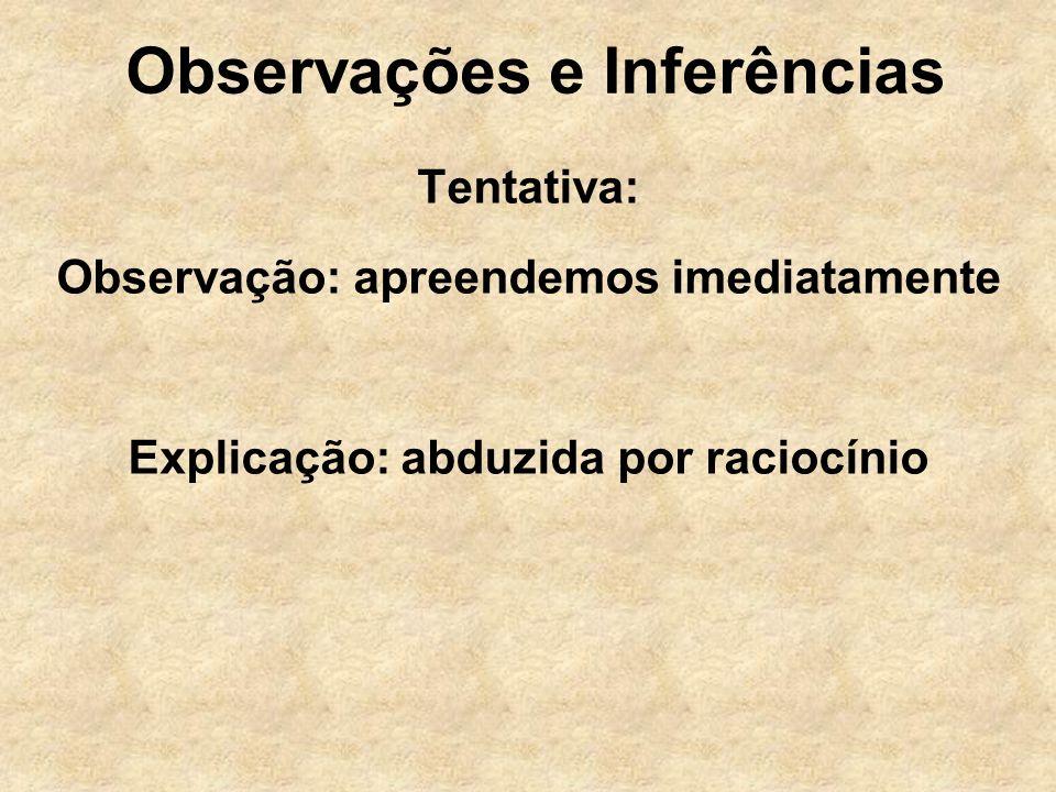 Observações e Inferências Tentativa: Observação: apreendemos imediatamente Explicação: abduzida por raciocínio