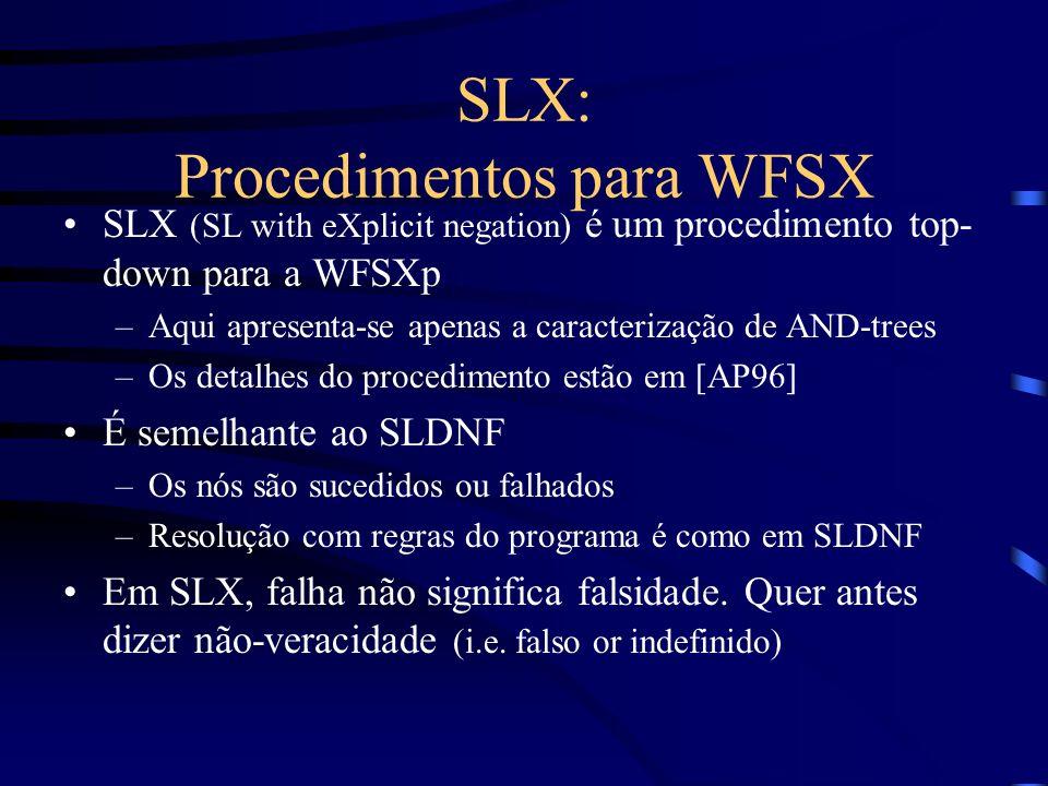 SLX: Procedimentos para WFSX SLX (SL with eXplicit negation) é um procedimento top- down para a WFSXp –Aqui apresenta-se apenas a caracterização de AND-trees –Os detalhes do procedimento estão em [AP96] É semelhante ao SLDNF –Os nós são sucedidos ou falhados –Resolução com regras do programa é como em SLDNF Em SLX, falha não significa falsidade.