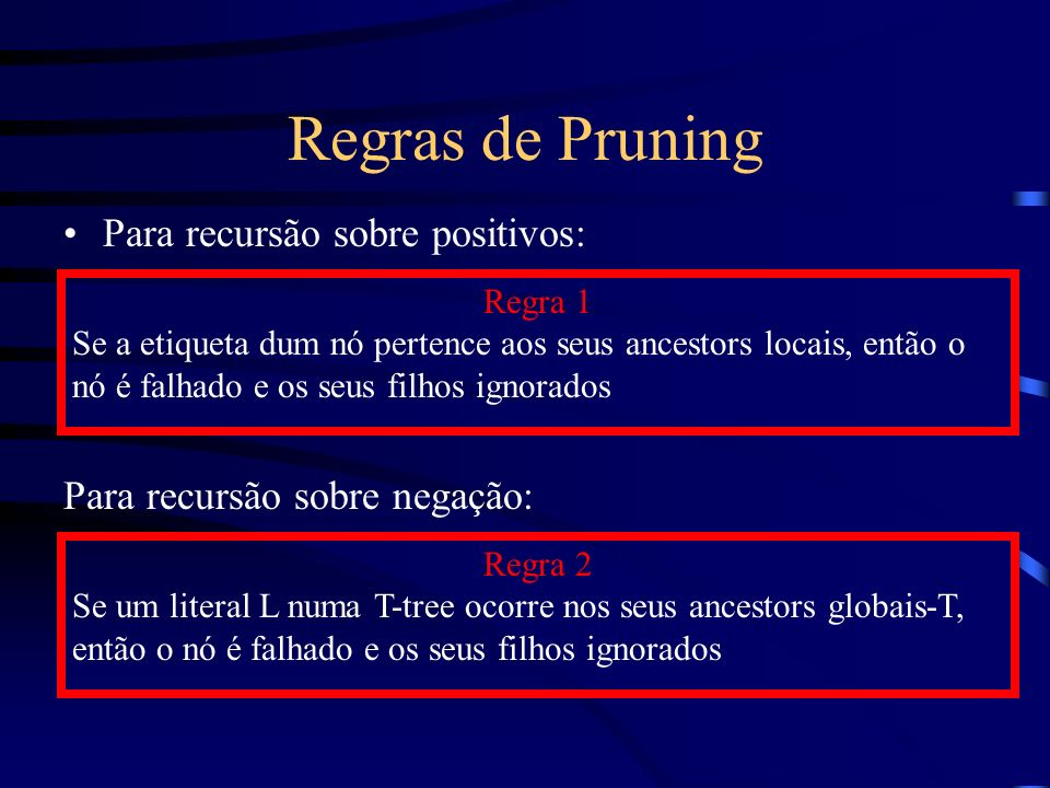Regras de Pruning Para recursão sobre positivos: Regra 1 Se a etiqueta dum nó pertence aos seus ancestors locais, então o nó é falhado e os seus filho