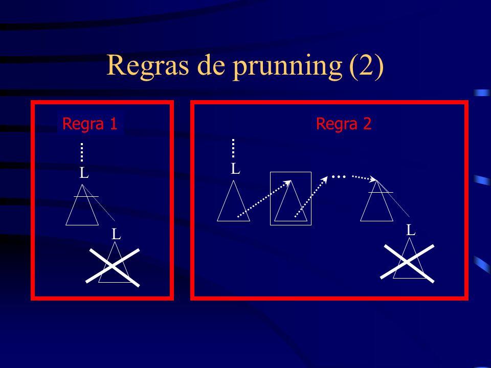 Regra 2Regra 1 Regras de prunning (2) L L L L …