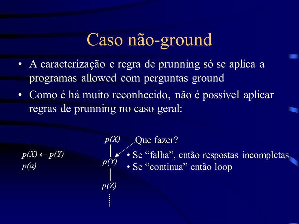 Caso não-ground A caracterização e regra de prunning só se aplica a programas allowed com perguntas ground Como é há muito reconhecido, não é possível aplicar regras de prunning no caso geral: p(X) p(Y) p(a) p(X) p(Y) Que fazer.