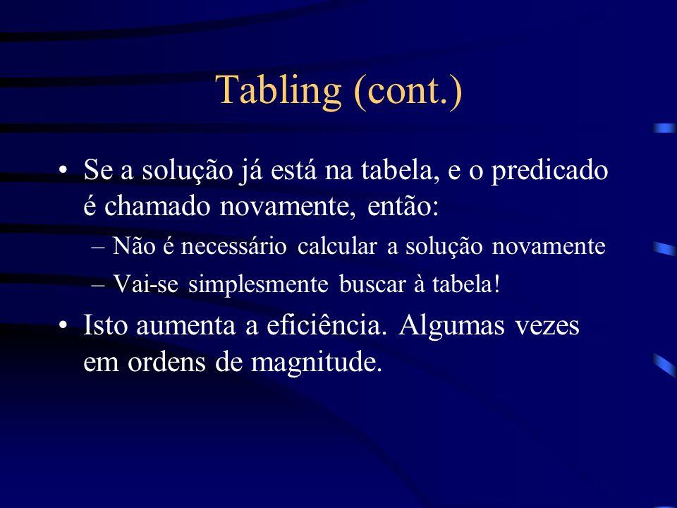 Tabling (cont.) Se a solução já está na tabela, e o predicado é chamado novamente, então: –Não é necessário calcular a solução novamente –Vai-se simplesmente buscar à tabela.