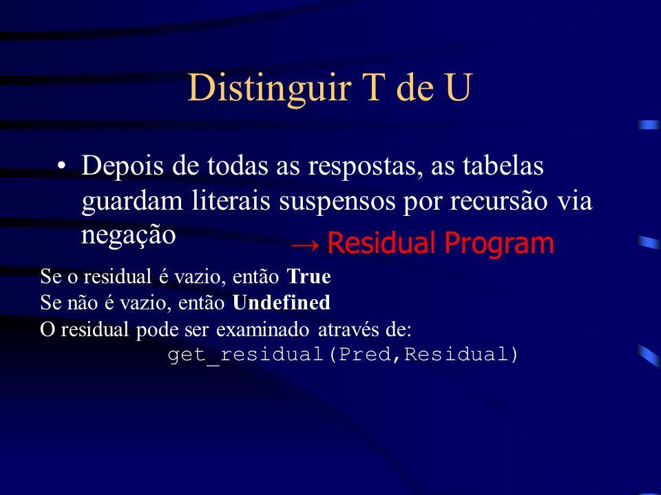 Distinguir T de U Depois de todas as respostas, as tabelas guardam literais suspensos por recursão via negação Residual Program Se o residual é vazio, então True Se não é vazio, então Undefined O residual pode ser examinado através de: get_residual(Pred,Residual)