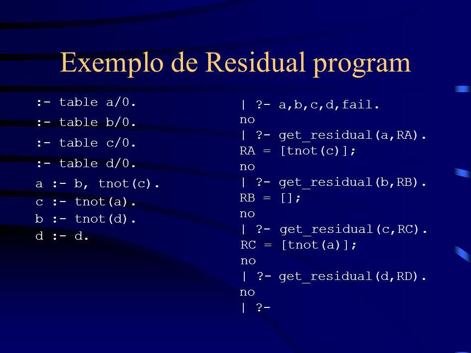 Exemplo de Residual program :- table a/0. :- table b/0. :- table c/0. :- table d/0. a :- b, tnot(c). c :- tnot(a). b :- tnot(d). d :- d. | ?- a,b,c,d,