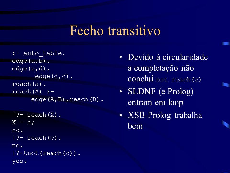 Fecho transitivo Devido à circularidade a completação não concluí not reach(c) SLDNF (e Prolog) entram em loop XSB-Prolog trabalha bem :- auto_table.