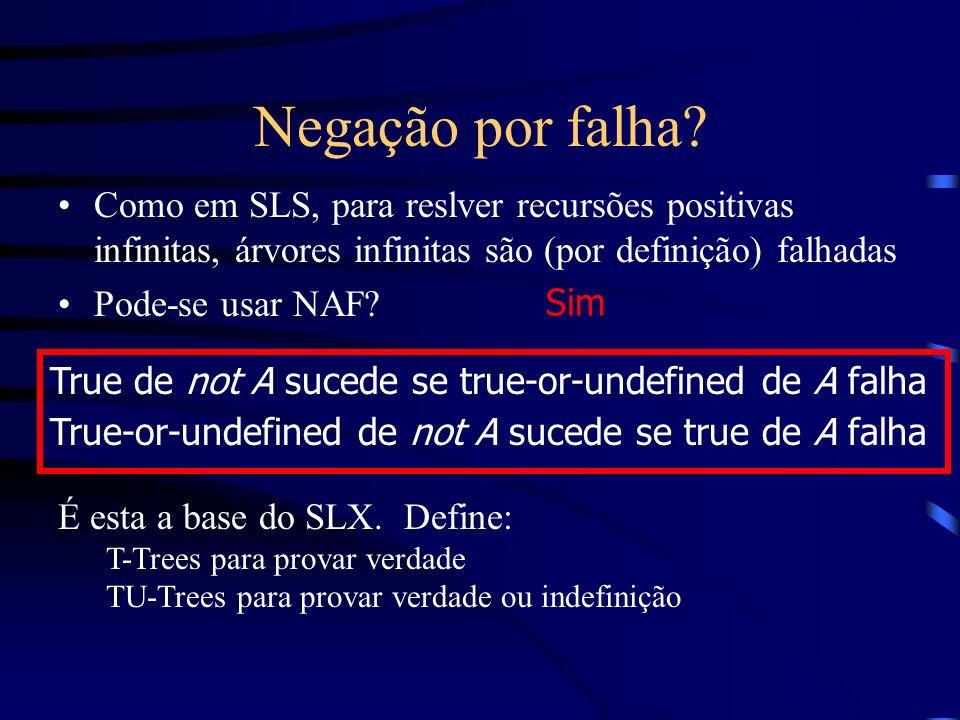 Negação por falha? Como em SLS, para reslver recursões positivas infinitas, árvores infinitas são (por definição) falhadas Pode-se usar NAF? Sim True