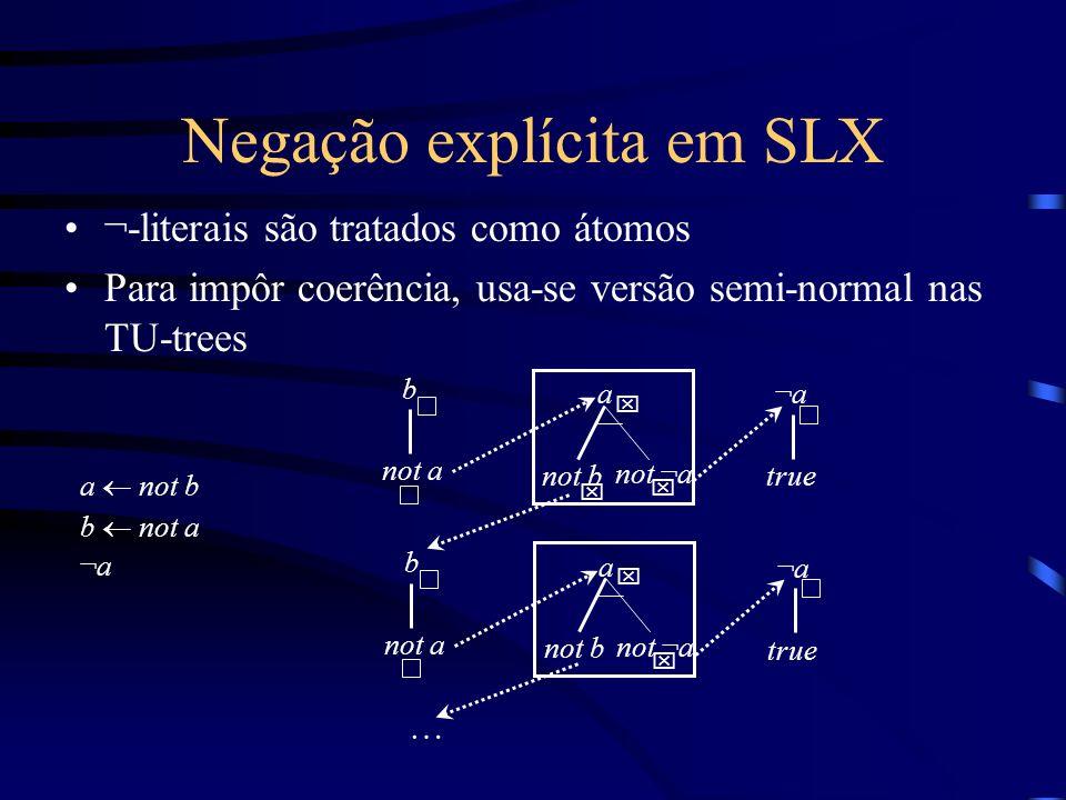 Negação explícita em SLX ¬-literais são tratados como átomos Para impôr coerência, usa-se versão semi-normal nas TU-trees a not b b not a ¬a b not a x a not b not ¬a ¬a¬a true x b not a ¬a¬a true … x x a not b not ¬a x
