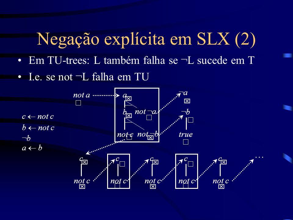 Negação explícita em SLX (2) Em TU-trees: L também falha se ¬L sucede em T I.e.