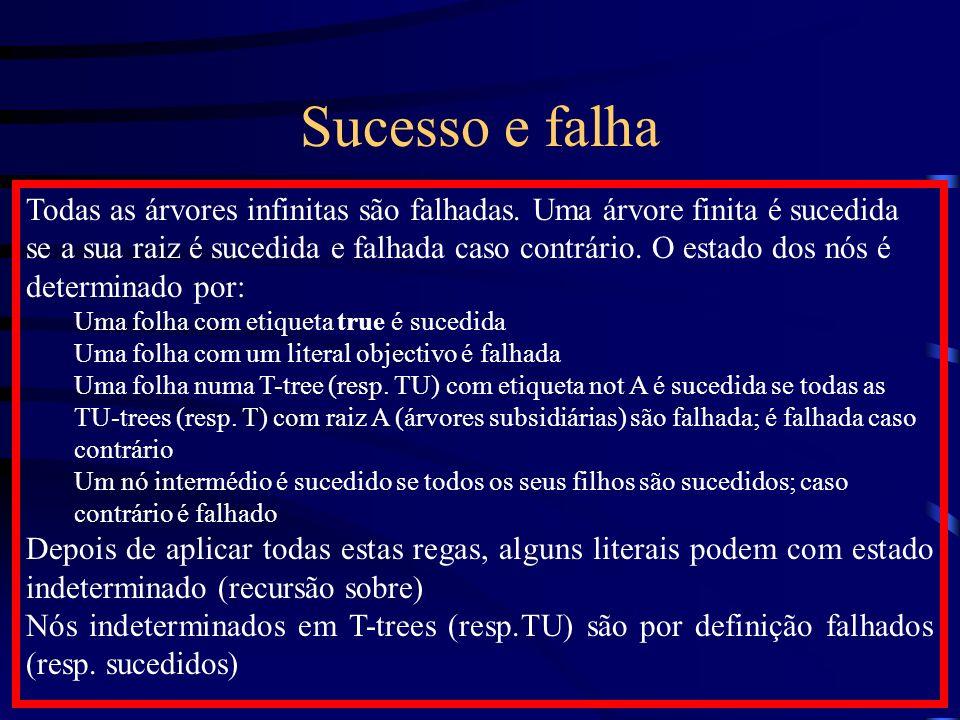 Sucesso e falha Todas as árvores infinitas são falhadas. Uma árvore finita é sucedida se a sua raiz é sucedida e falhada caso contrário. O estado dos