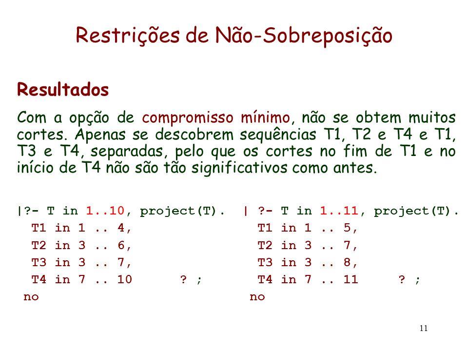 11 Restrições de Não-Sobreposição Resultados Com a opção de compromisso mínimo, não se obtem muitos cortes. Apenas se descobrem sequências T1, T2 e T4