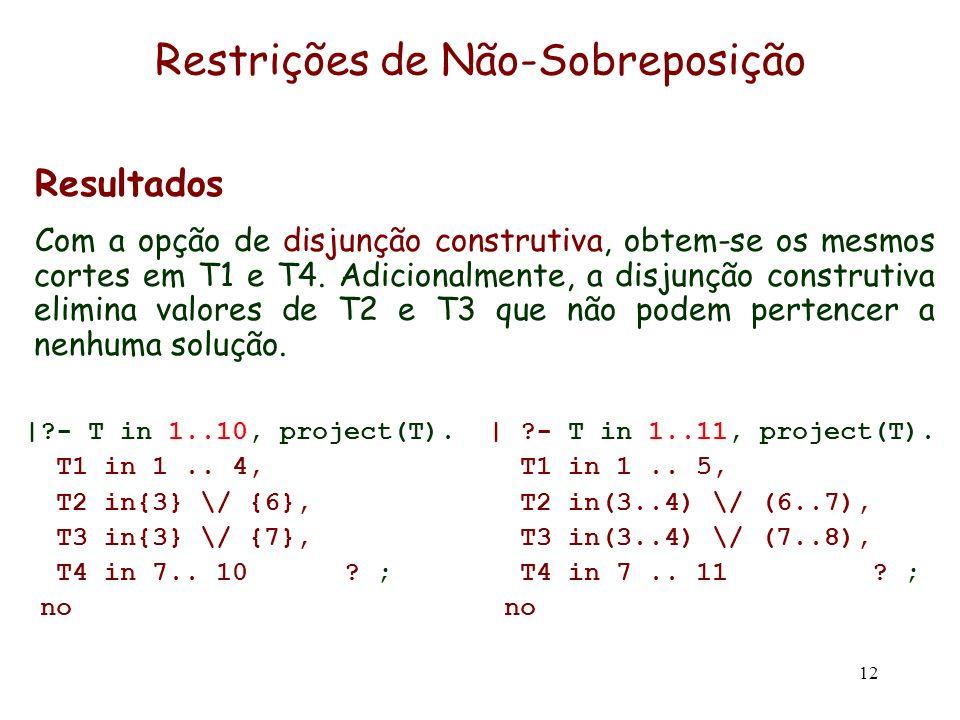 12 Restrições de Não-Sobreposição Resultados Com a opção de disjunção construtiva, obtem-se os mesmos cortes em T1 e T4. Adicionalmente, a disjunção c