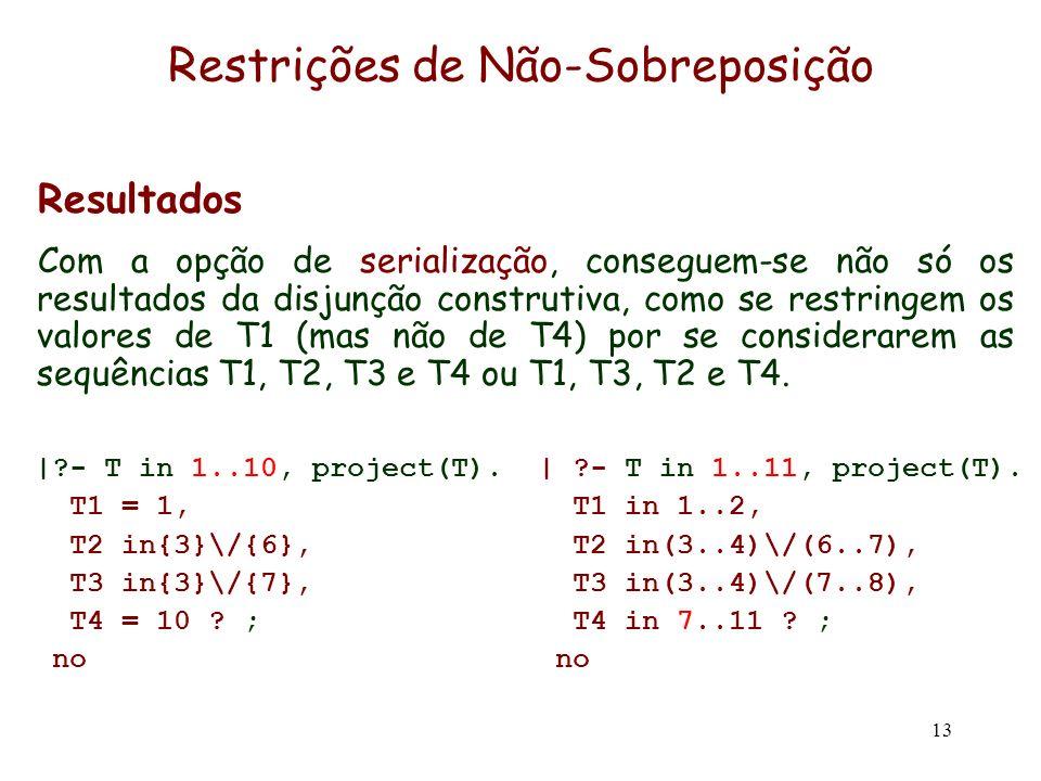 13 Restrições de Não-Sobreposição Resultados Com a opção de serialização, conseguem-se não só os resultados da disjunção construtiva, como se restring