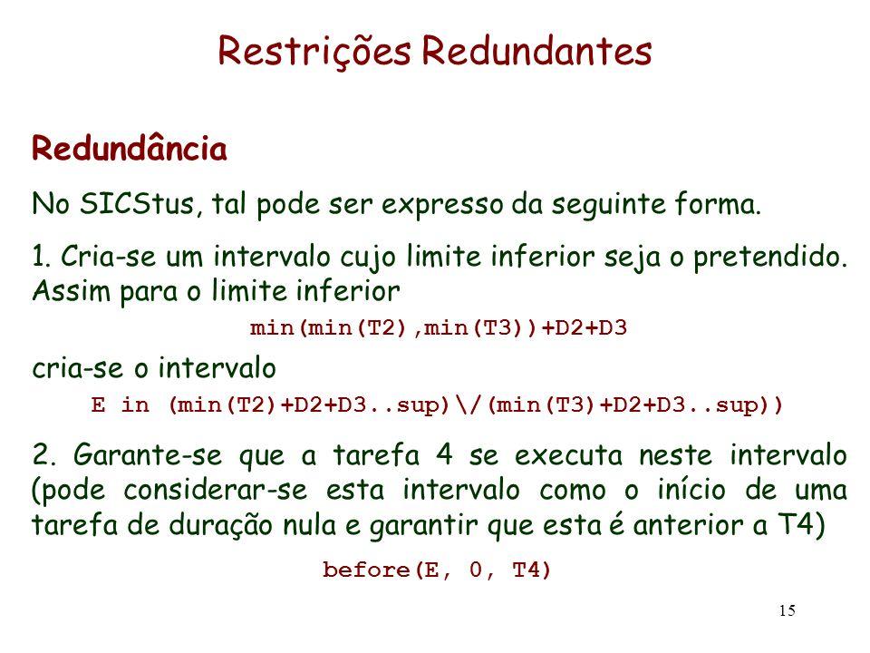 15 Restrições Redundantes Redundância No SICStus, tal pode ser expresso da seguinte forma. 1. Cria-se um intervalo cujo limite inferior seja o pretend
