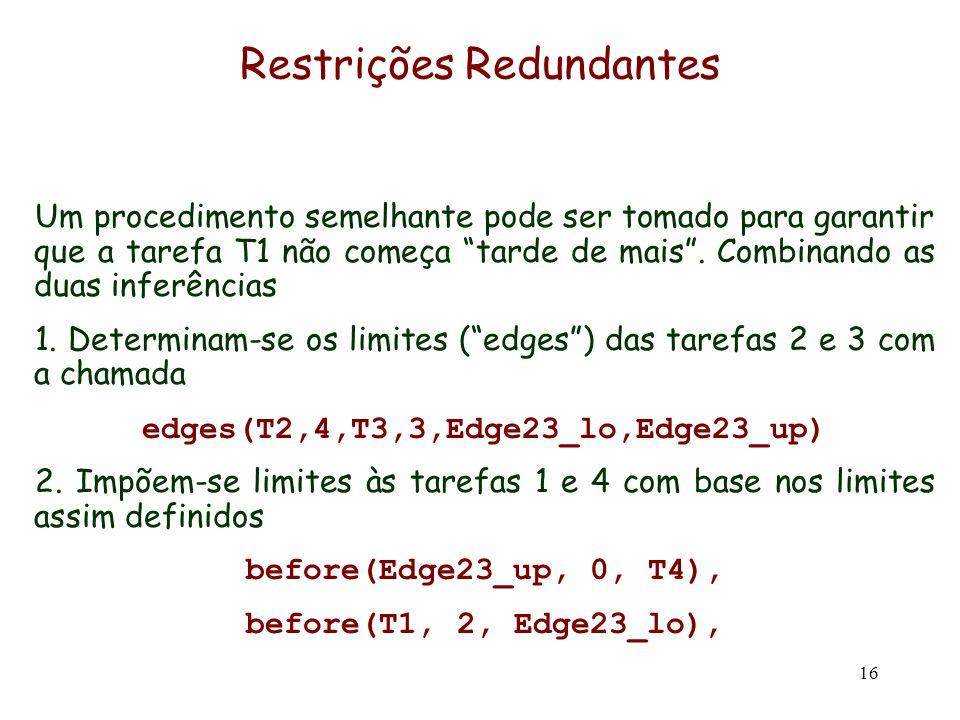 16 Restrições Redundantes Um procedimento semelhante pode ser tomado para garantir que a tarefa T1 não começa tarde de mais. Combinando as duas inferê