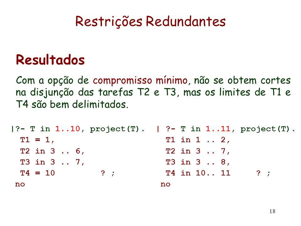 18 Restrições Redundantes Resultados Com a opção de compromisso mínimo, não se obtem cortes na disjunção das tarefas T2 e T3, mas os limites de T1 e T