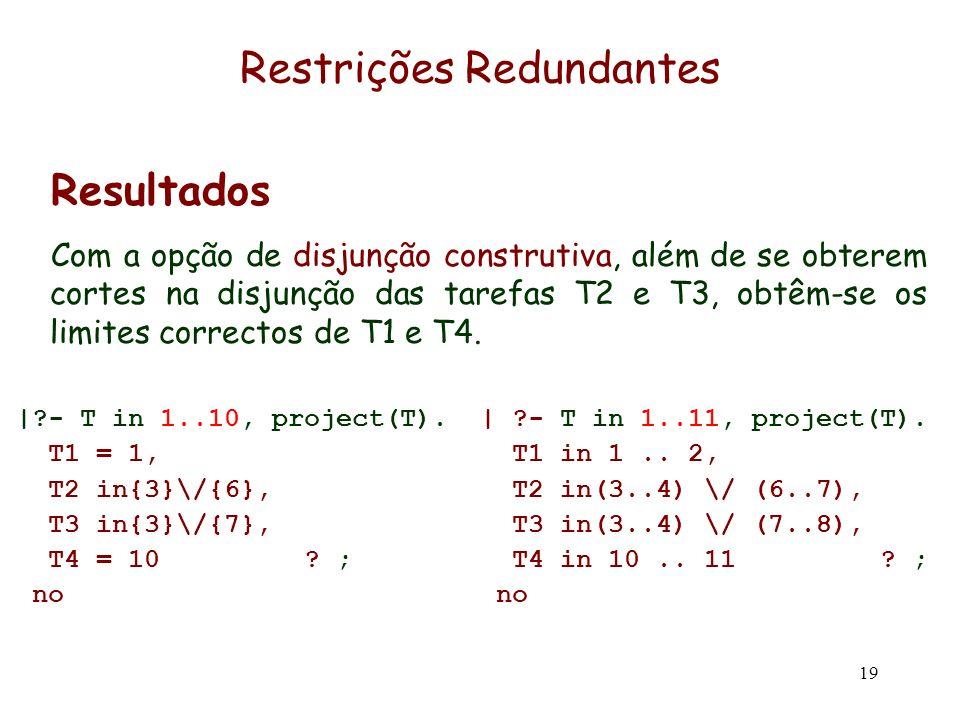 19 Restrições Redundantes Resultados Com a opção de disjunção construtiva, além de se obterem cortes na disjunção das tarefas T2 e T3, obtêm-se os lim