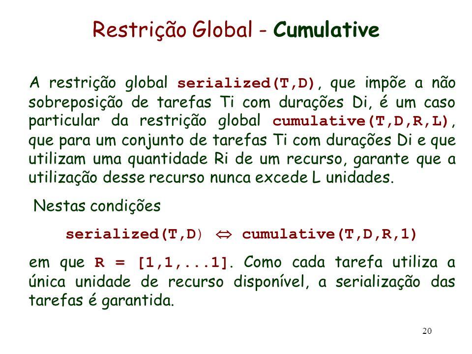 20 Restrição Global - Cumulative A restrição global serialized(T,D), que impõe a não sobreposição de tarefas Ti com durações Di, é um caso particular