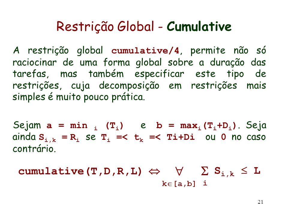 21 Restrição Global - Cumulative A restrição global cumulative/4, permite não só raciocinar de uma forma global sobre a duração das tarefas, mas també