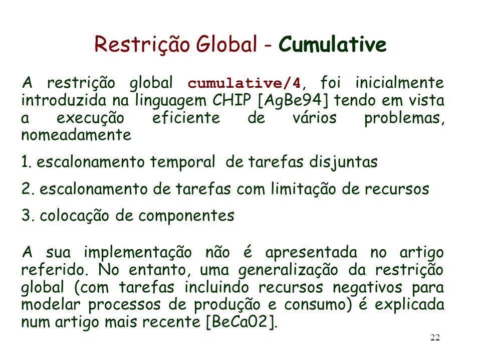 22 Restrição Global - Cumulative A restrição global cumulative/4, foi inicialmente introduzida na linguagem CHIP [AgBe94] tendo em vista a execução ef