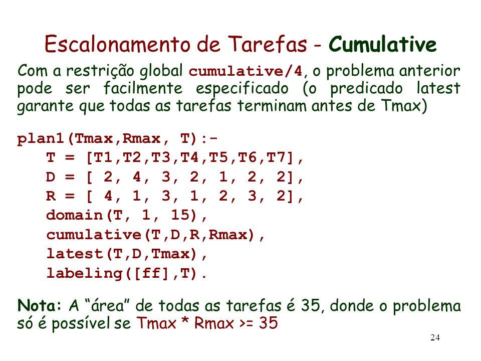 24 Escalonamento de Tarefas - Cumulative Com a restrição global cumulative/4, o problema anterior pode ser facilmente especificado (o predicado latest
