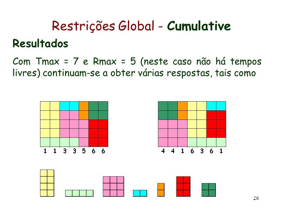 26 Restrições Global - Cumulative Resultados Com Tmax = 7 e Rmax = 5 (neste caso não há tempos livres) continuam-se a obter várias respostas, tais com