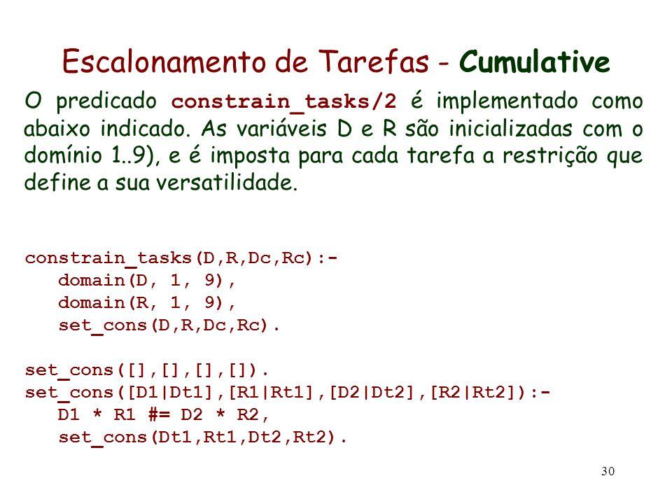 30 Escalonamento de Tarefas - Cumulative O predicado constrain_tasks/2 é implementado como abaixo indicado. As variáveis D e R são inicializadas com o