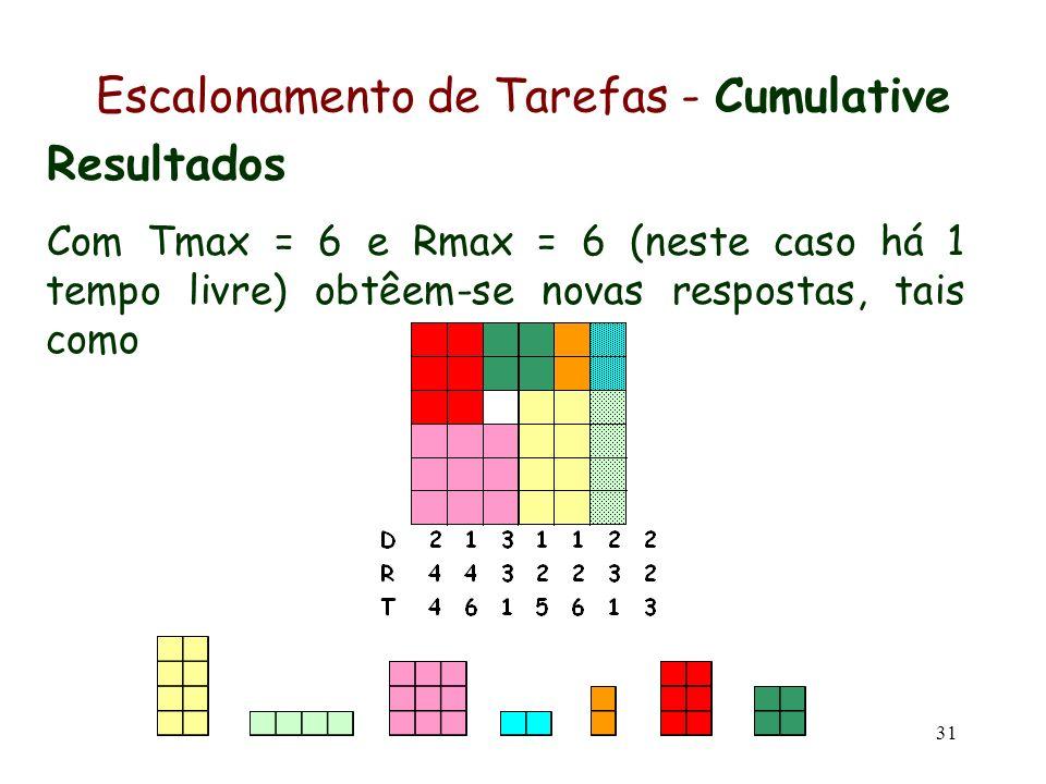 31 Escalonamento de Tarefas - Cumulative Resultados Com Tmax = 6 e Rmax = 6 (neste caso há 1 tempo livre) obtêem-se novas respostas, tais como