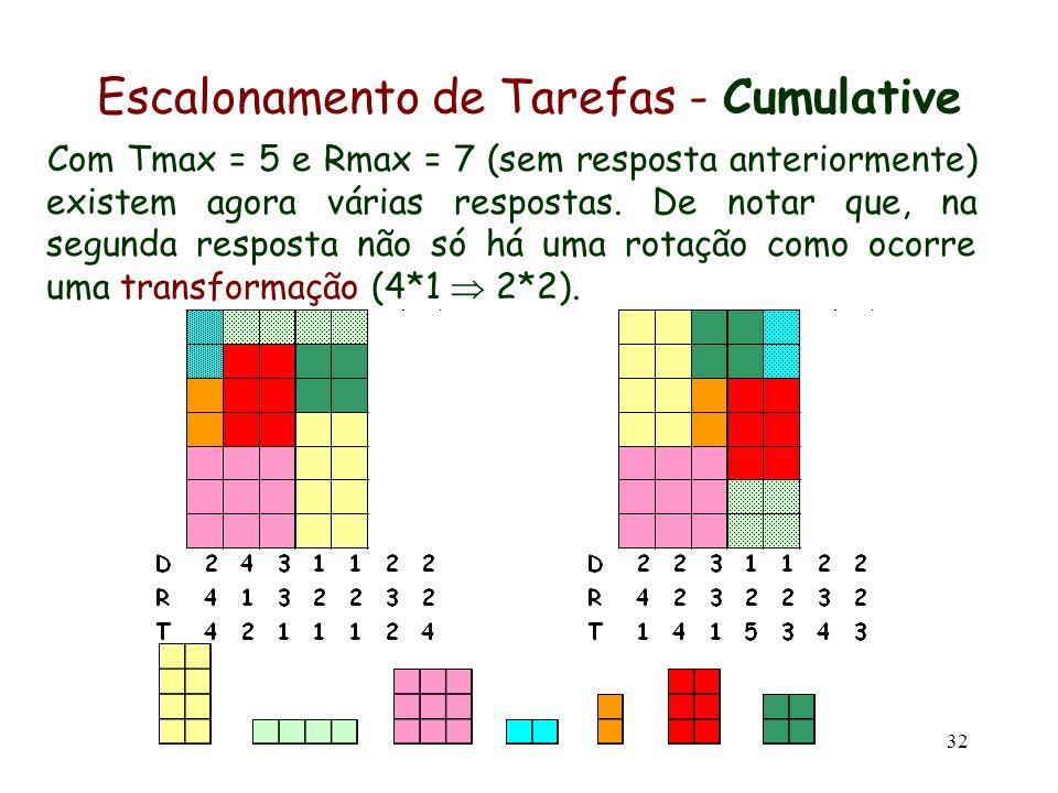 32 Escalonamento de Tarefas - Cumulative Com Tmax = 5 e Rmax = 7 (sem resposta anteriormente) existem agora várias respostas. De notar que, na segunda