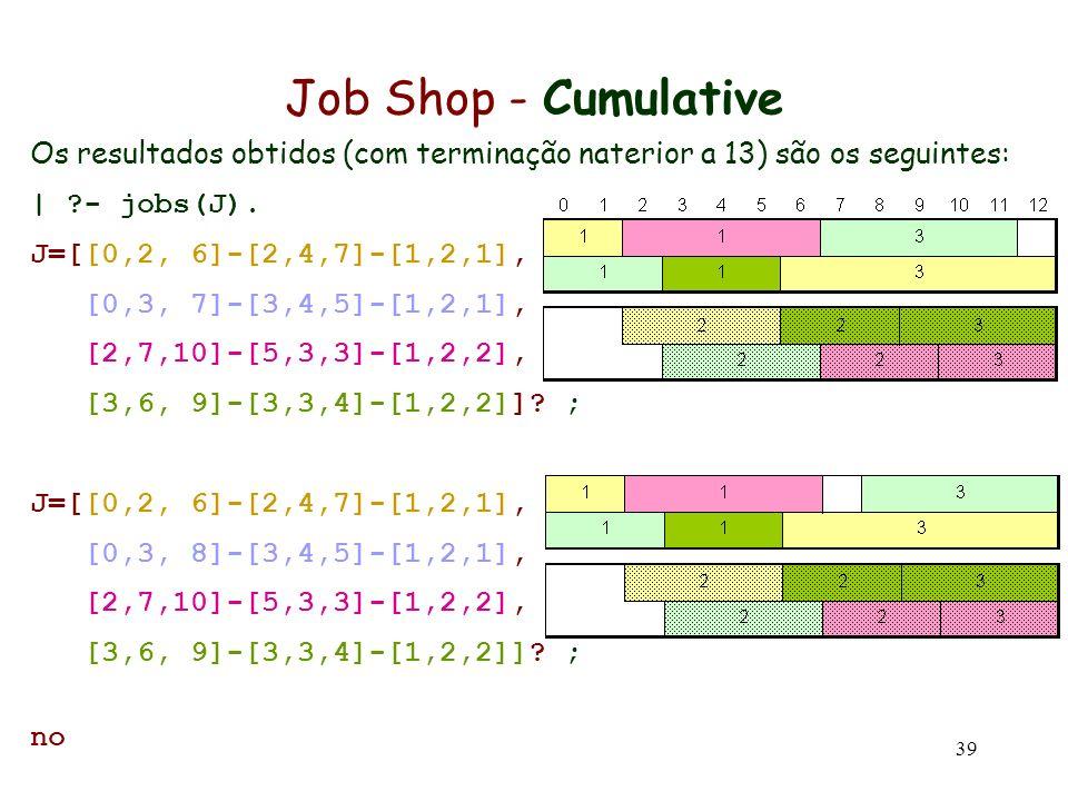 39 Job Shop - Cumulative Os resultados obtidos (com terminação naterior a 13) são os seguintes: | ?- jobs(J). J=[[0,2, 6]-[2,4,7]-[1,2,1], [0,3, 7]-[3