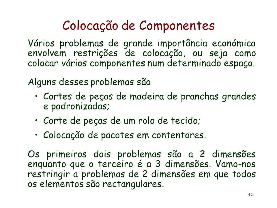 40 Colocação de Componentes Vários problemas de grande importância económica envolvem restrições de colocação, ou seja como colocar vários componentes