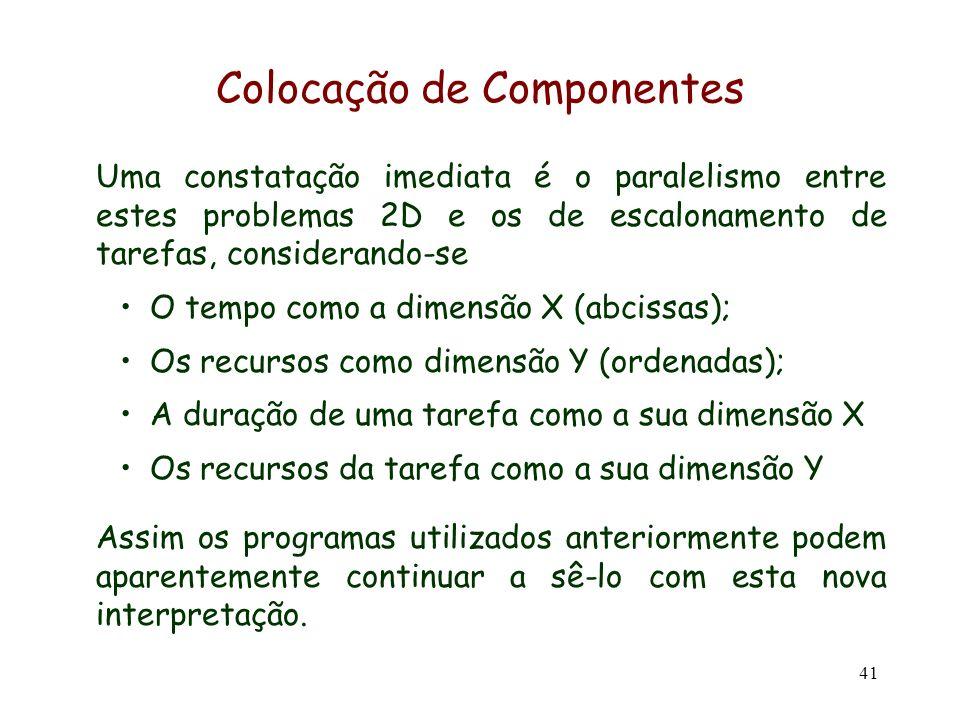 41 Colocação de Componentes Uma constatação imediata é o paralelismo entre estes problemas 2D e os de escalonamento de tarefas, considerando-se O temp