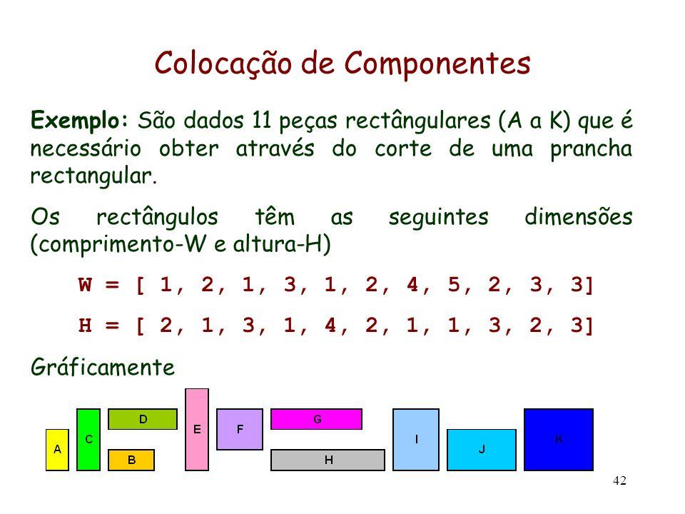 42 Exemplo: São dados 11 peças rectângulares (A a K) que é necessário obter através do corte de uma prancha rectangular. Os rectângulos têm as seguint