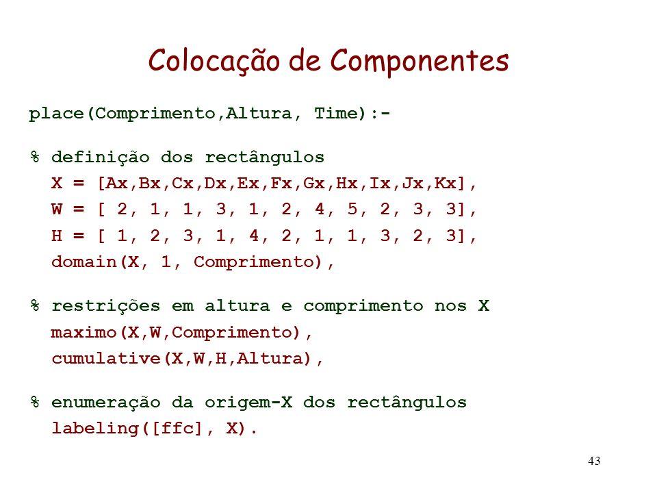 43 place(Comprimento,Altura, Time):- % definição dos rectângulos X = [Ax,Bx,Cx,Dx,Ex,Fx,Gx,Hx,Ix,Jx,Kx], W = [ 2, 1, 1, 3, 1, 2, 4, 5, 2, 3, 3], H = [