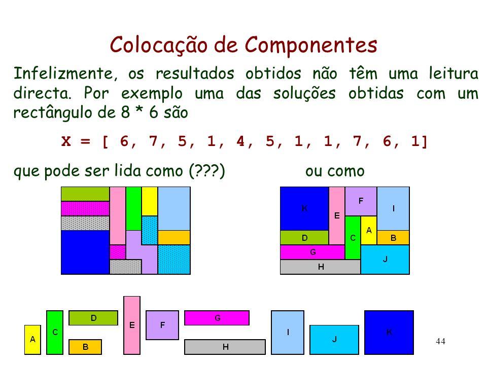 44 Colocação de Componentes Infelizmente, os resultados obtidos não têm uma leitura directa. Por exemplo uma das soluções obtidas com um rectângulo de