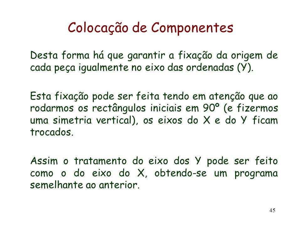 45 Colocação de Componentes Desta forma há que garantir a fixação da origem de cada peça igualmente no eixo das ordenadas (Y). Esta fixação pode ser f