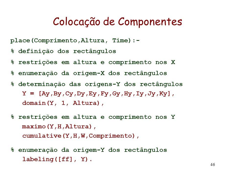 46 place(Comprimento,Altura, Time):- % definição dos rectângulos % restrições em altura e comprimento nos X % enumeração da origem-X dos rectângulos %