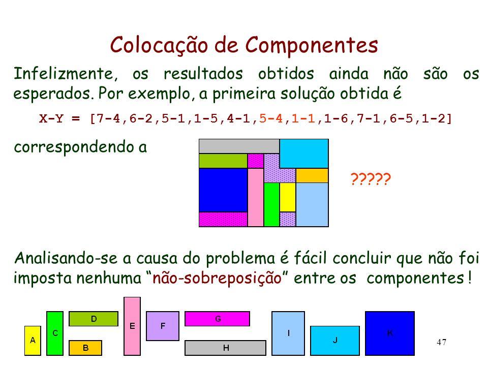 47 Colocação de Componentes Infelizmente, os resultados obtidos ainda não são os esperados. Por exemplo, a primeira solução obtida é X-Y = [7-4,6-2,5-