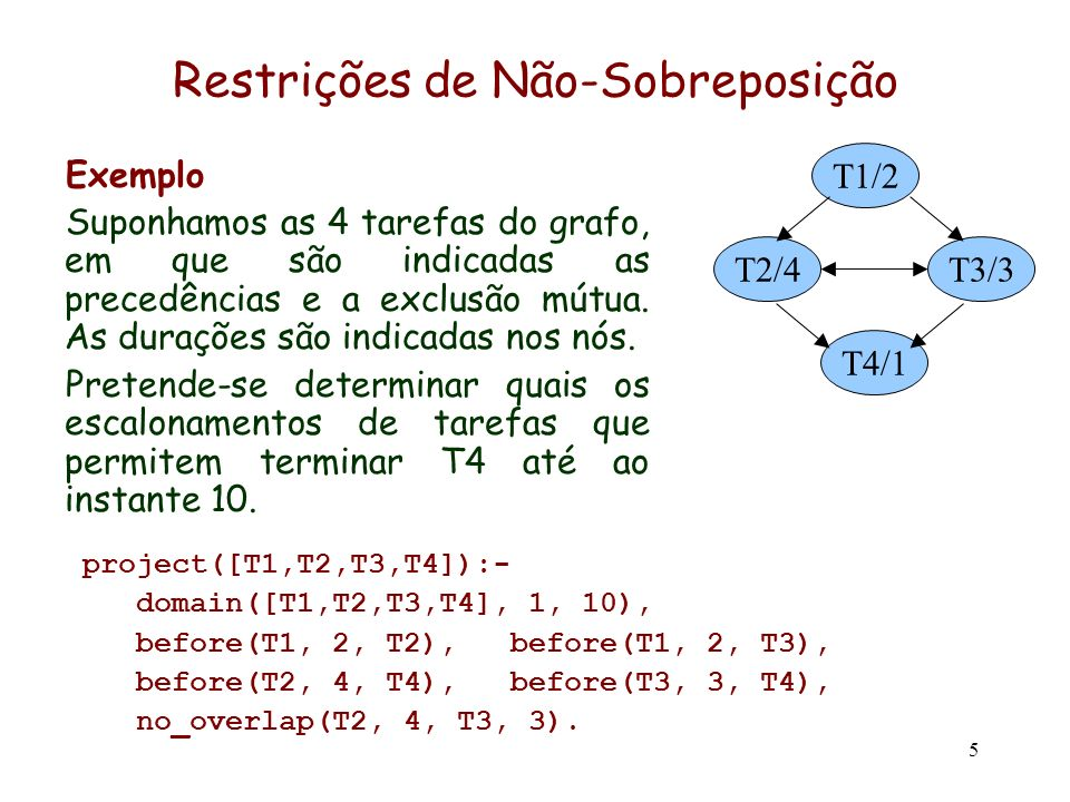 5 Restrições de Não-Sobreposição Exemplo Suponhamos as 4 tarefas do grafo, em que são indicadas as precedências e a exclusão mútua. As durações são in