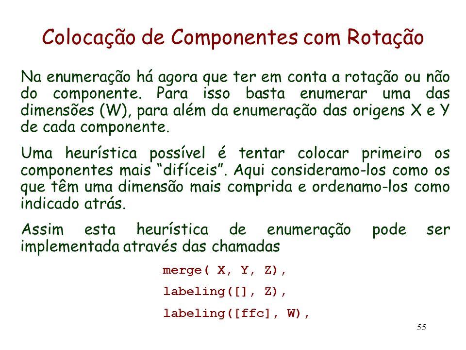 55 Na enumeração há agora que ter em conta a rotação ou não do componente. Para isso basta enumerar uma das dimensões (W), para além da enumeração das