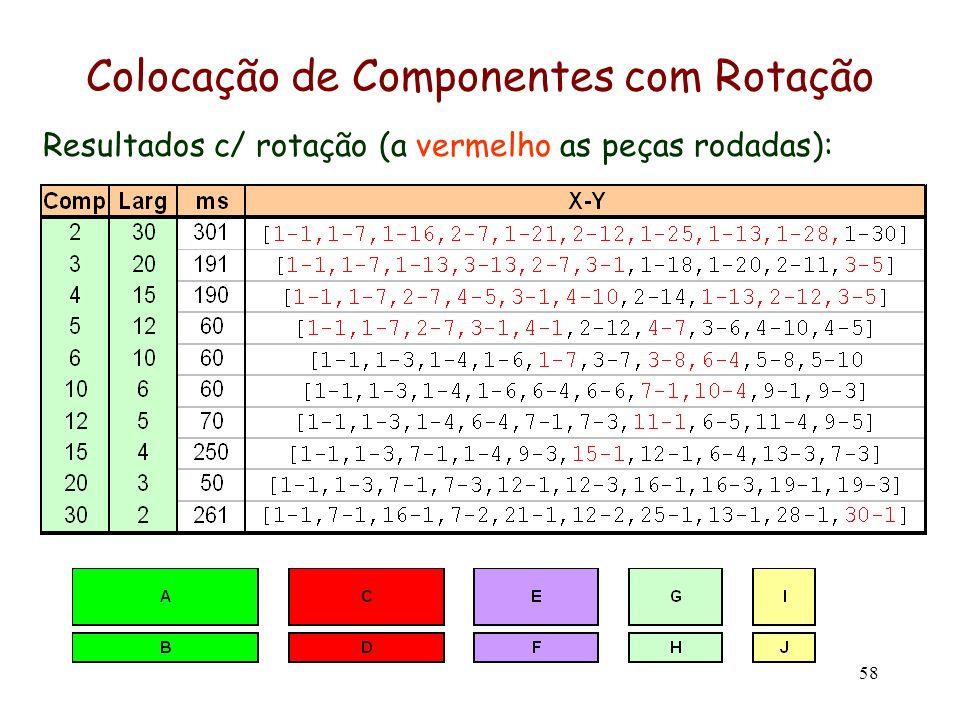 58 Resultados c/ rotação (a vermelho as peças rodadas): Colocação de Componentes com Rotação